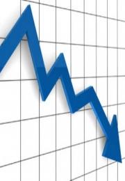 Pedidos de falência caem 15% nos primeiros 4 meses de 2017 | EXAME.com